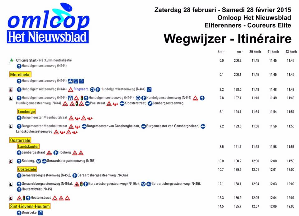 Parcours van de eerste kilometers van de Omloop Het Nieuwsblad 2015
