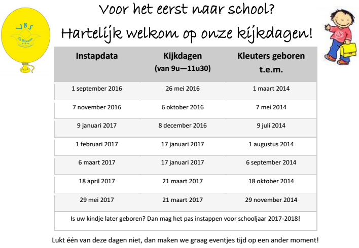 Overzicht met instapdata en kijkdata voor nieuwe kleuters op school
